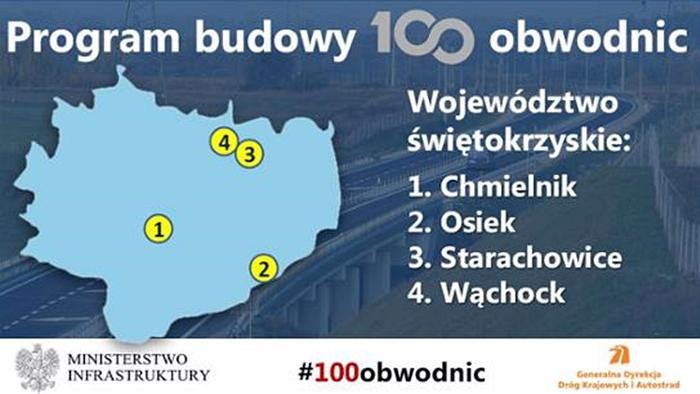 100 obwodnic swietokrzyskie