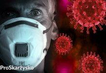 koronawirus skarzysko
